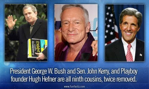 George W. Bush, Hugh Hefner, and John Kerry are all ninth cousins twice removed.